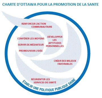 ottawa-charter_f
